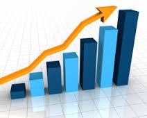 statistieken, inbound marketing