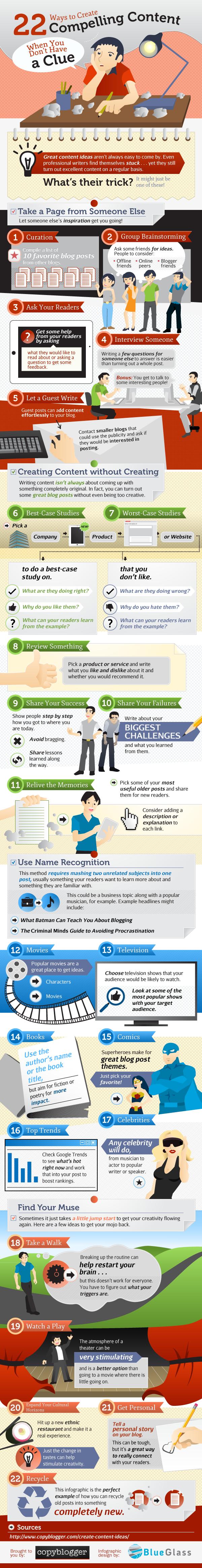 copyblogger infographic content creatie ideeen