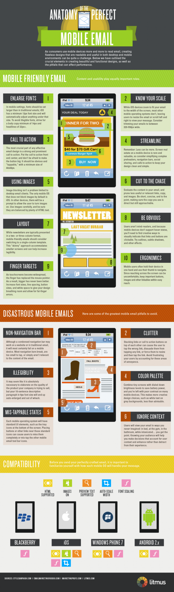 mobile e-mail marketing