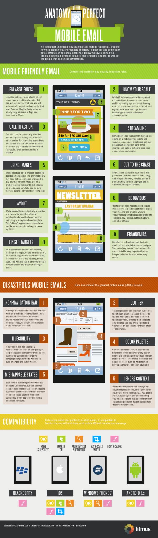 mobile e-mail marketing