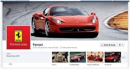 Ferrari Timeline