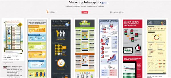 visual content infographics