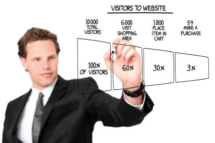 Lead generatie met Inbound Marketing