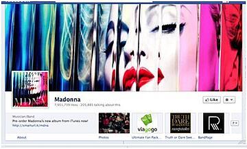 Madonna Timeline