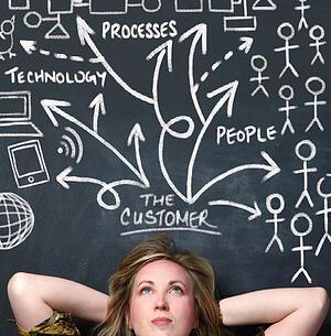 De kracht van data in het tijdperk van de klant, eeuw van de klant, de klant kennen
