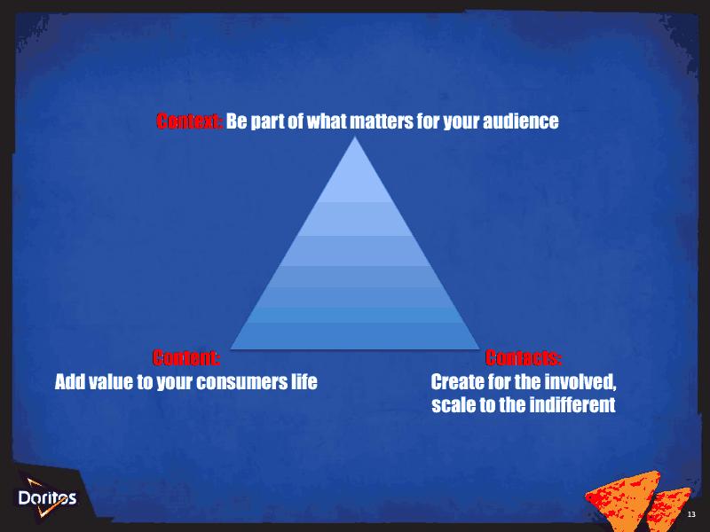 De 3 C's van Doritos