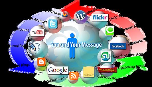 social media diagram wide3