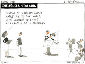 Influencer Marketing, Inbound Marketing, Influence marketing, Inbound Marketing en Influencer Marketing