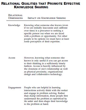 dimensies-kennis-delen