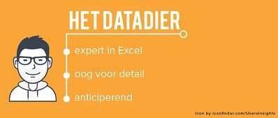 Datadier rol marketingteam
