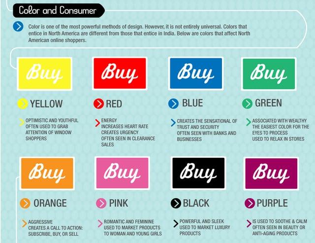 KISSmetric_Color_Consumer.png