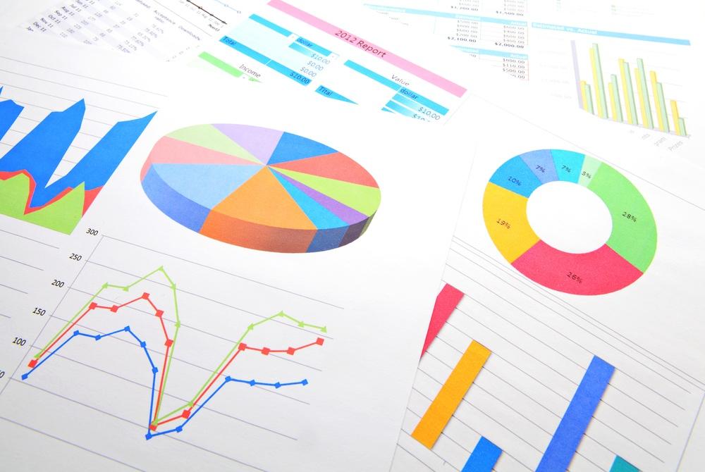 Graphical chart analysis