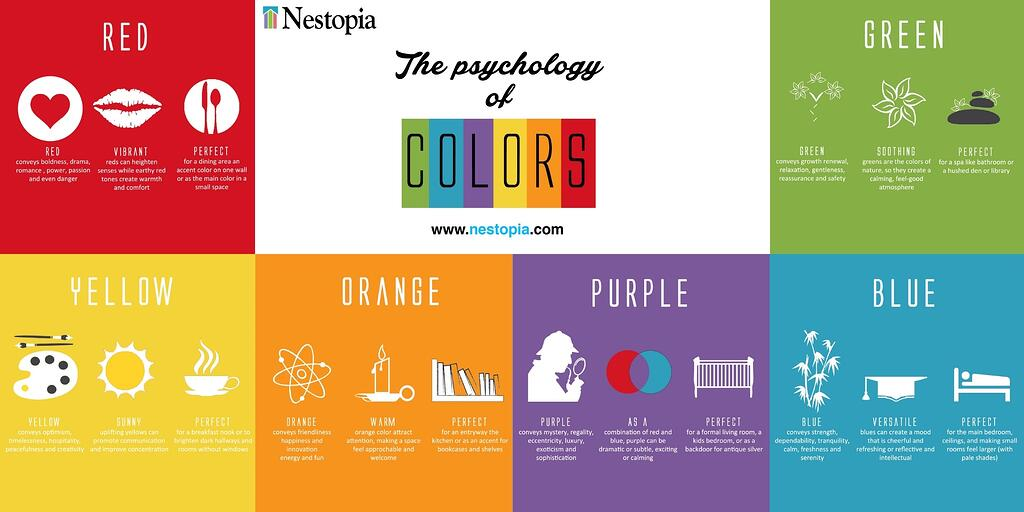 the-psychology-of-colours-for-homes_539b02fc05dce-1-175374-edited.jpg