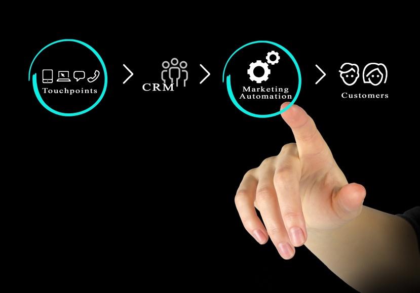 Marketing_automation-3