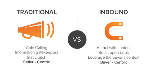 traditional_vs_inbound